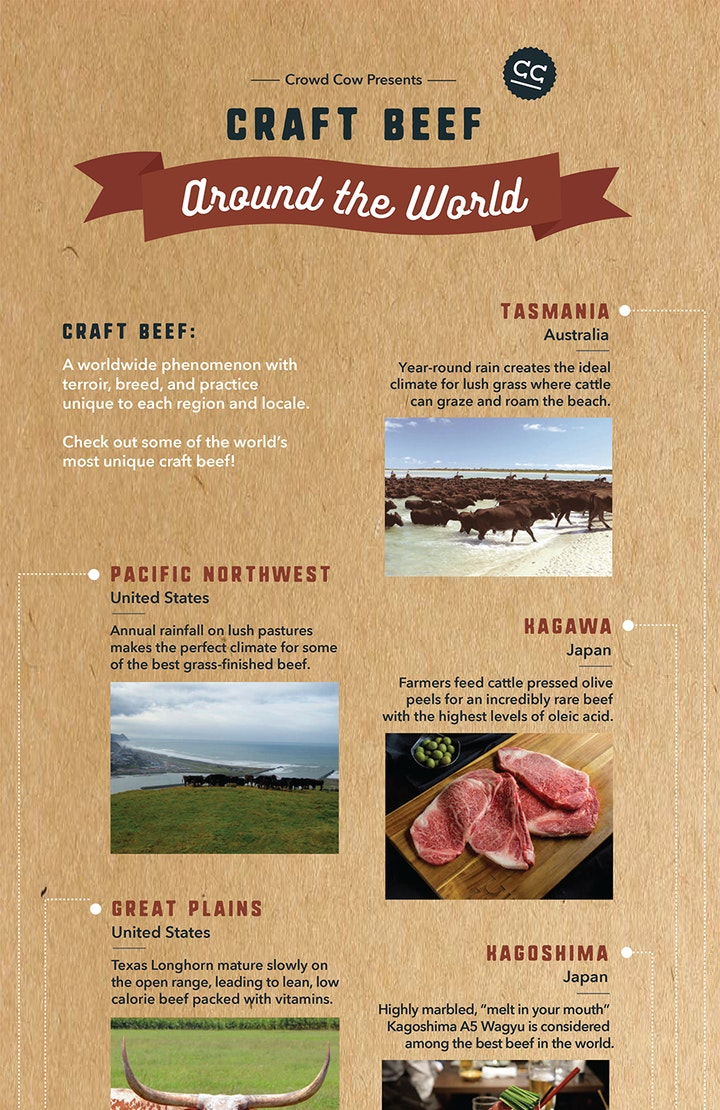 Craft Beef Around the World Infographic